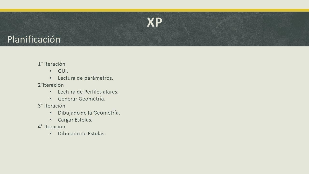 XP Iteraciones Surgieron nuevas historias de usuario en las iteraciones Algunas tarjetas CRC