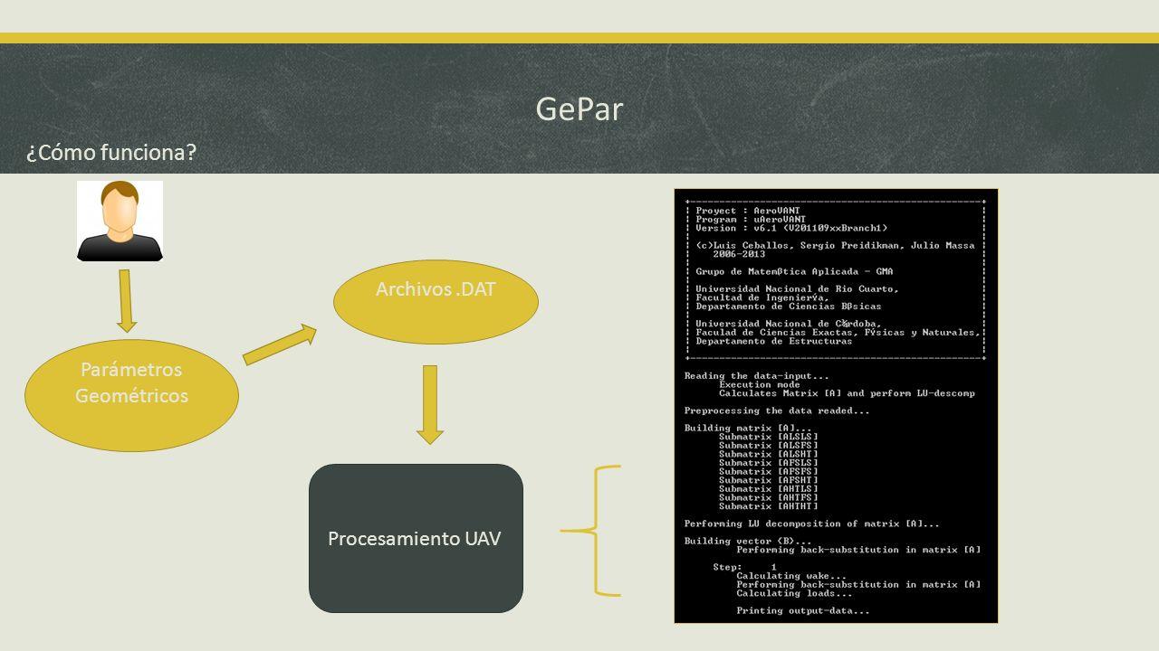 GePar ¿Cómo funciona? Parámetros Geométricos Archivos.DAT Procesamiento UAV