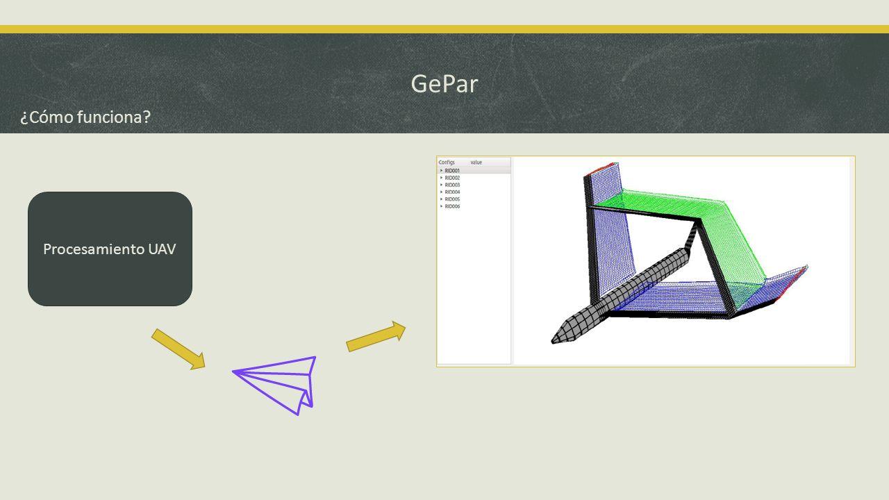 Conclusión El resultado logrado es la implementación de un sistema modular, desarrollado con lenguaje C++.