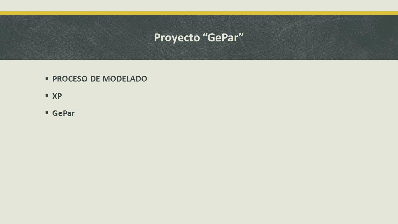 PROCESO DE MODELADO