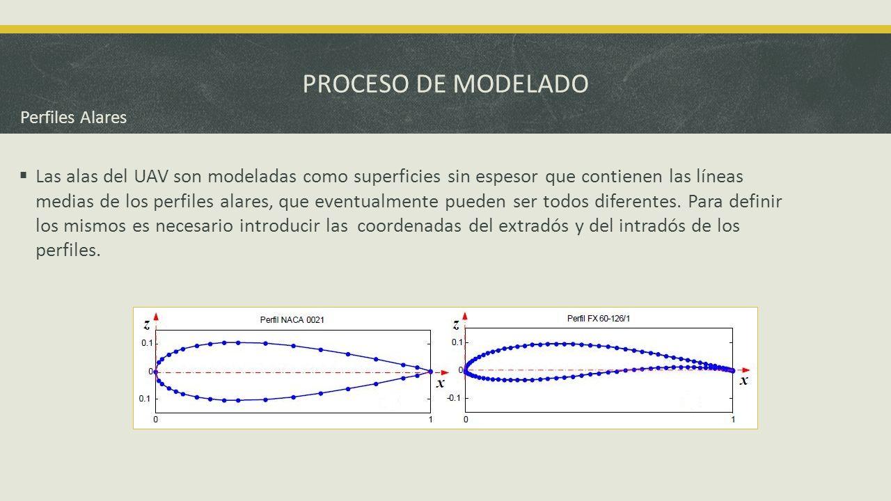 PROCESO DE MODELADO Es necesario, además, ingresar como datos de entrada algunos parámetros que permitan configurar la malla.