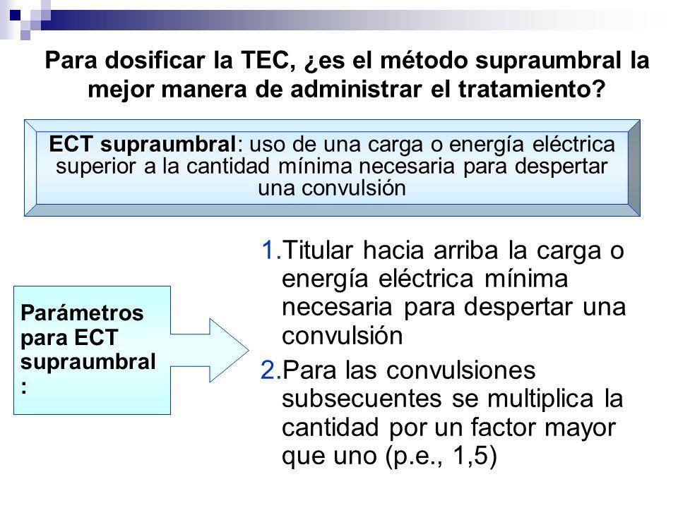 Para dosificar la TEC, ¿es el método supraumbral la mejor manera de administrar el tratamiento? 1.Titular hacia arriba la carga o energía eléctrica mí
