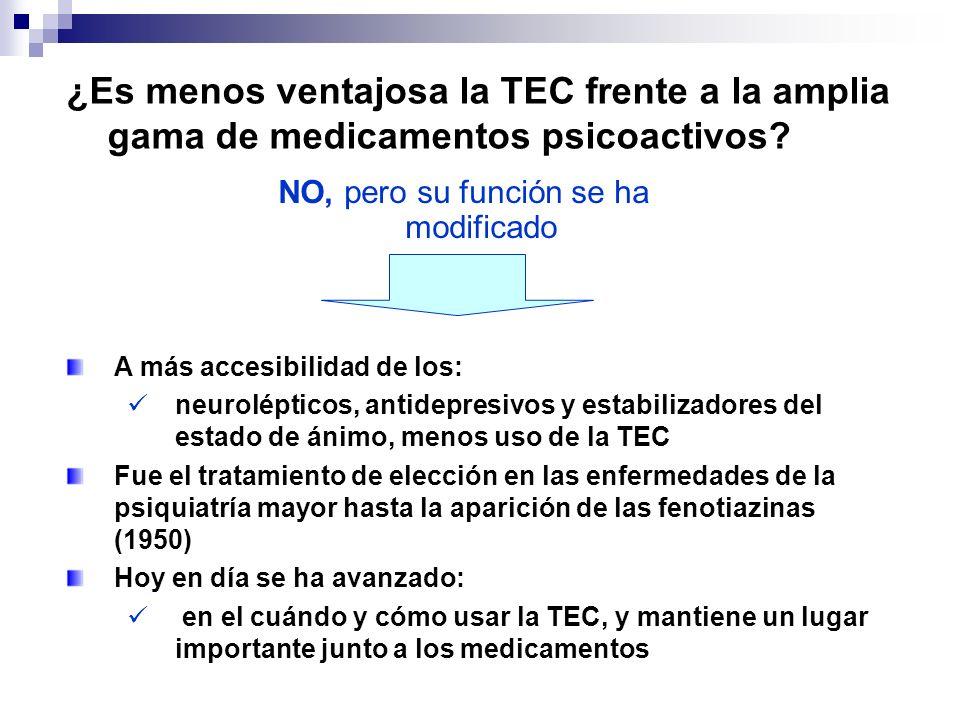 ¿Es menos ventajosa la TEC frente a la amplia gama de medicamentos psicoactivos? NO, pero su función se ha modificado A más accesibilidad de los: neur