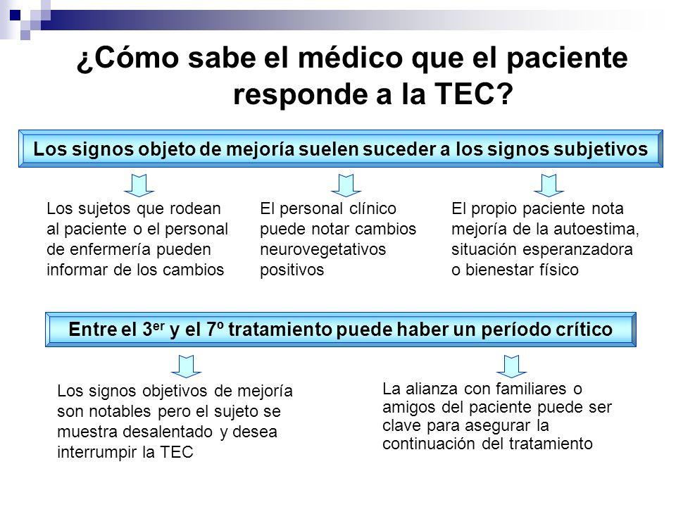 ¿Cómo sabe el médico que el paciente responde a la TEC? Los signos objeto de mejoría suelen suceder a los signos subjetivos Los sujetos que rodean al