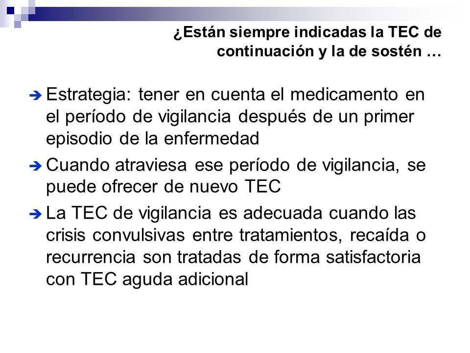 ¿Están siempre indicadas la TEC de continuación y la de sostén … Estrategia: tener en cuenta el medicamento en el período de vigilancia después de un
