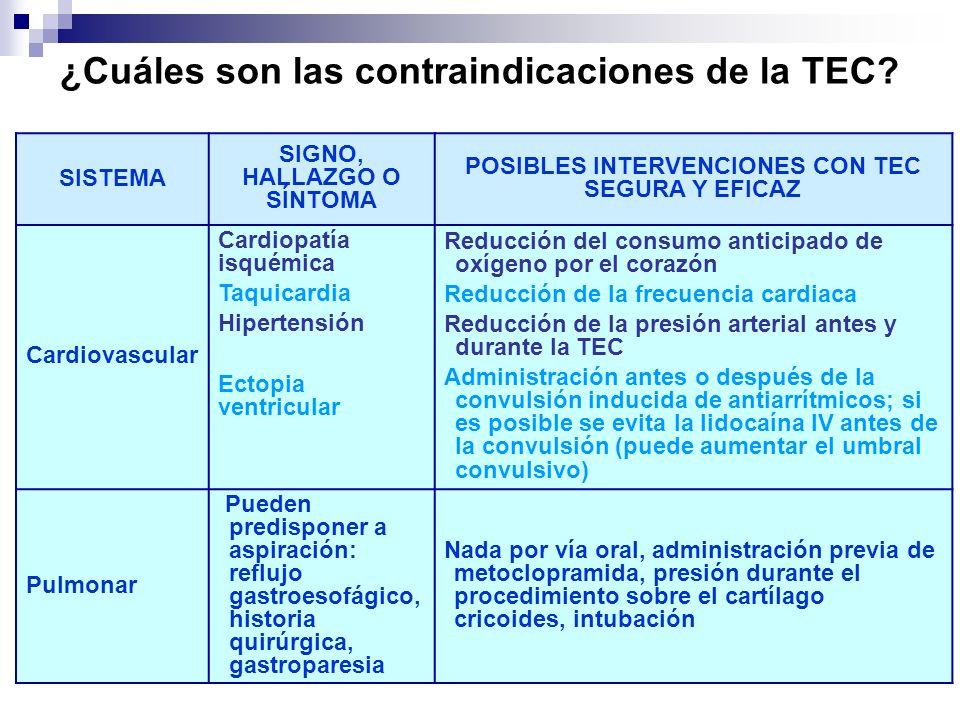 ¿Cuáles son las contraindicaciones de la TEC? SISTEMA SIGNO, HALLAZGO O SÍNTOMA POSIBLES INTERVENCIONES CON TEC SEGURA Y EFICAZ Cardiovascular Cardiop