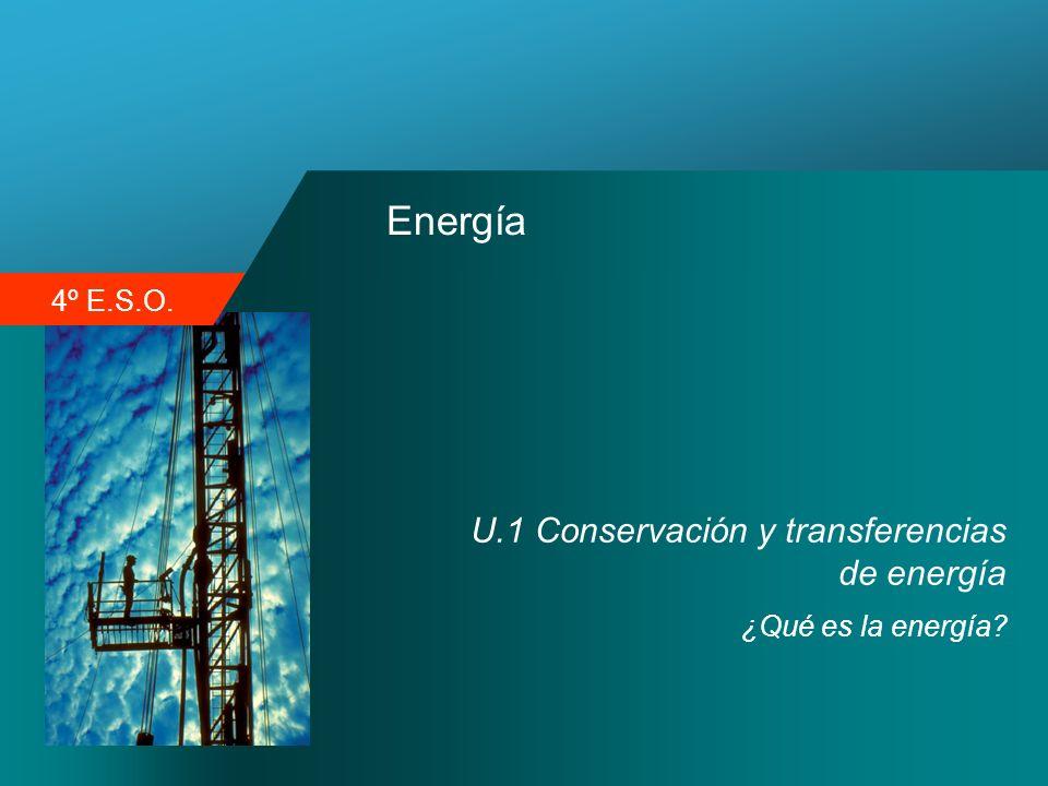4º E.S.O. Energía U.1 Conservación y transferencias de energía ¿Qué es la energía?