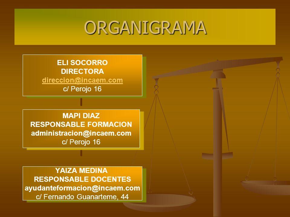 ORGANIGRAMA MAPI DIAZ RESPONSABLE FORMACION administracion@incaem.com c/ Perojo 16 ELI SOCORRO DIRECTORA direccion@incaem.com c/ Perojo 16 YAIZA MEDIN