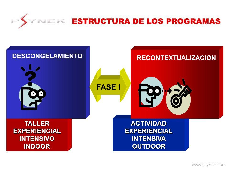 www.psynek.com TALLEREXPERIENCIALINTENSIVOINDOOR DESCONGELAMIENTO ACTIVIDADEXPERIENCIALINTENSIVAOUTDOOR RECONTEXTUALIZACION ESTRUCTURA DE LOS PROGRAMA