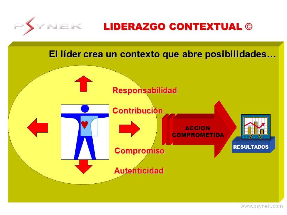 www.psynek.com VictimizanteDemandantePasivoSuperficial CONTEXTO LIMITANTE El líder crea un contexto que abre posibilidades… LIDERAZGO CONTEXTUAL © Res