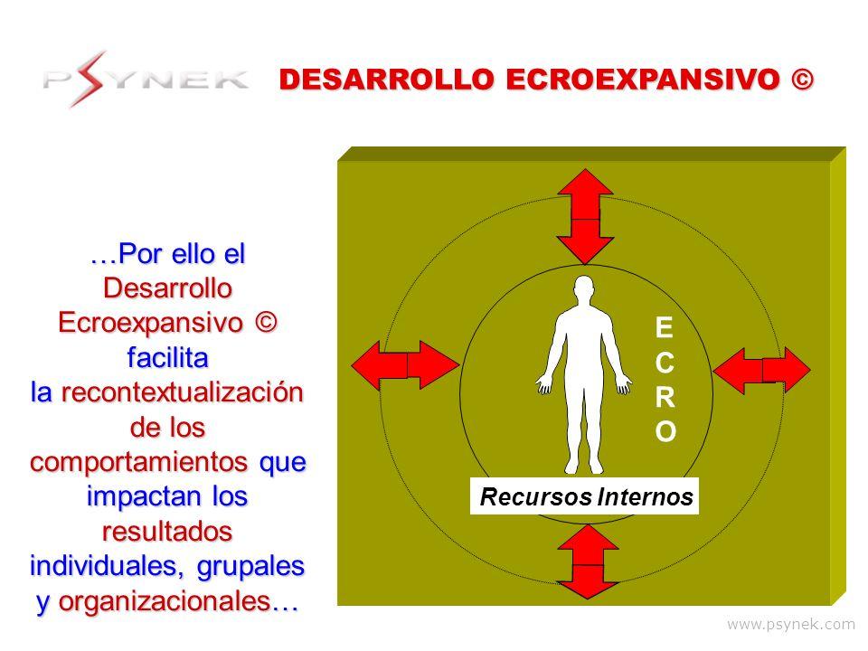 www.psynek.com Nuestro condicionamiento y hábitos inconscientes de comportamiento nos autolimitan y bloquean nuestras capacidades. ECROECRO Recursos I