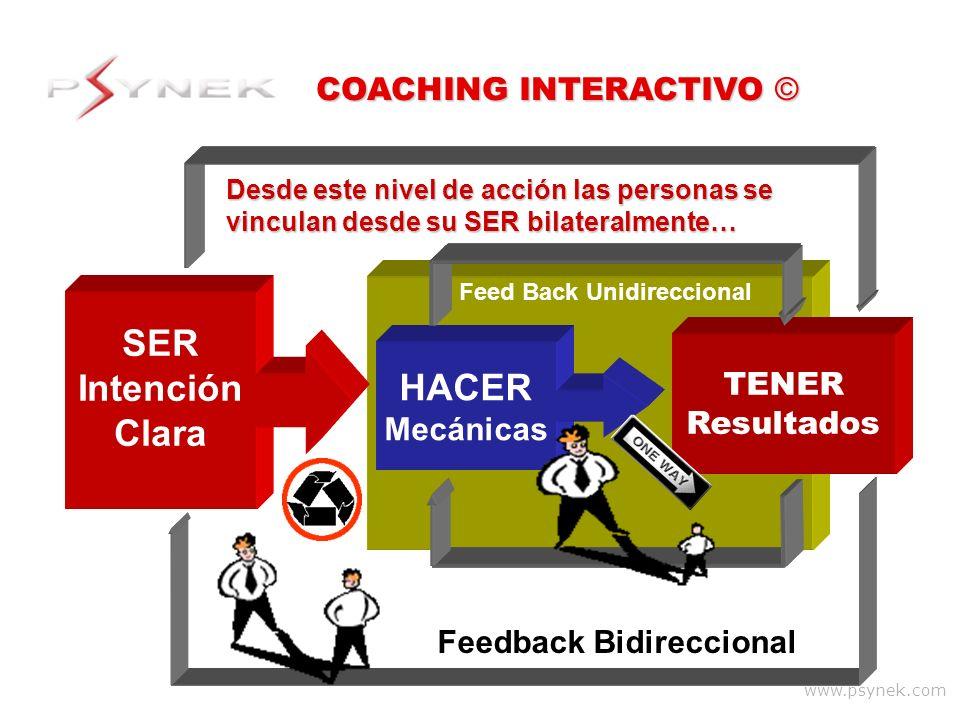 www.psynek.com TENER Resultados Feed Back Unidireccional COACHING INTERACTIVO © HACER Mecánicas Desde este nivel de acción las personas se vinculan de