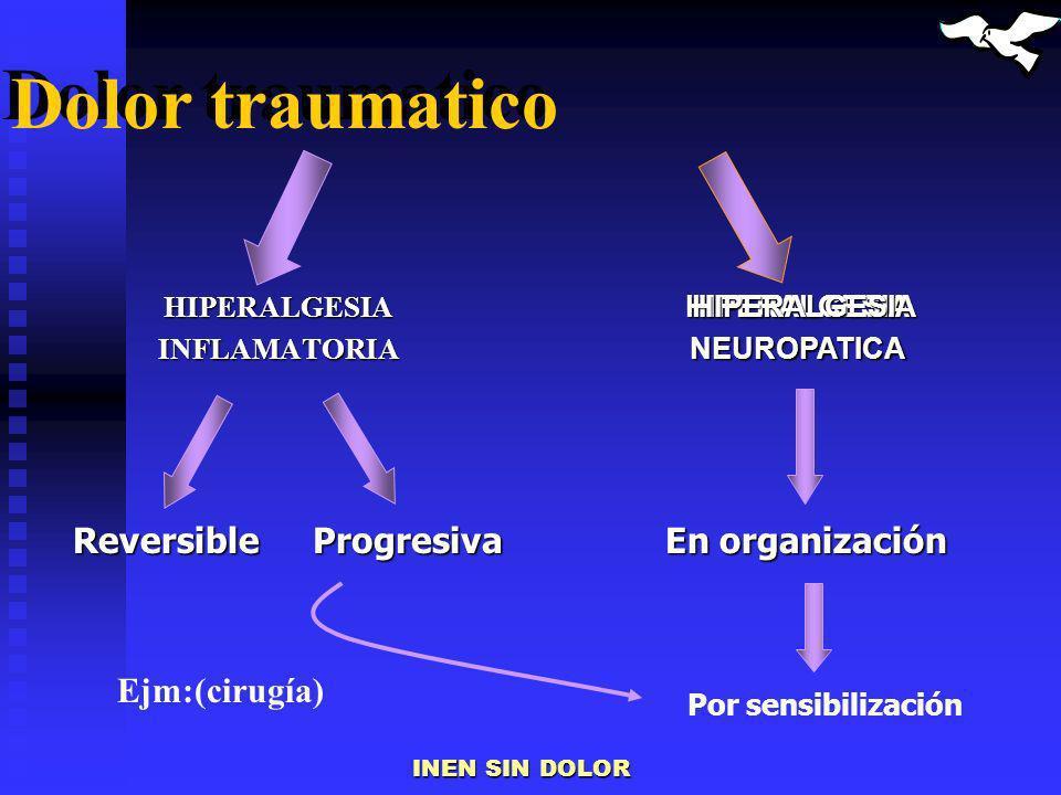 Dolor traumatico HIPERALGESIAINFLAMATORIAHIPERALGESIANEUROPATICA ReversibleProgresiva En organización Por sensibilización Ejm:(cirugía) INEN SIN DOLOR HIPERALGESIA