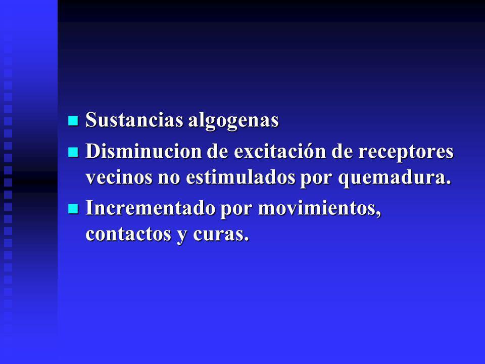Sustancias algogenas Sustancias algogenas Disminucion de excitación de receptores vecinos no estimulados por quemadura.