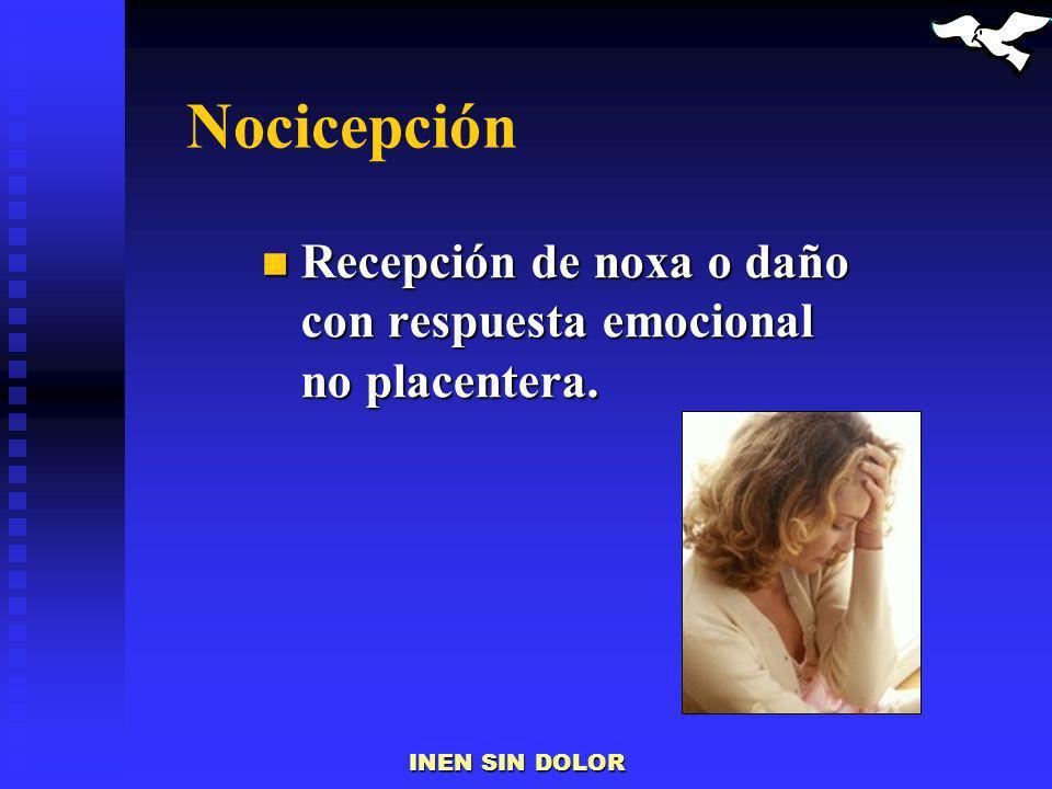 Nocicepción Recepción de noxa o daño con respuesta emocional no placentera.