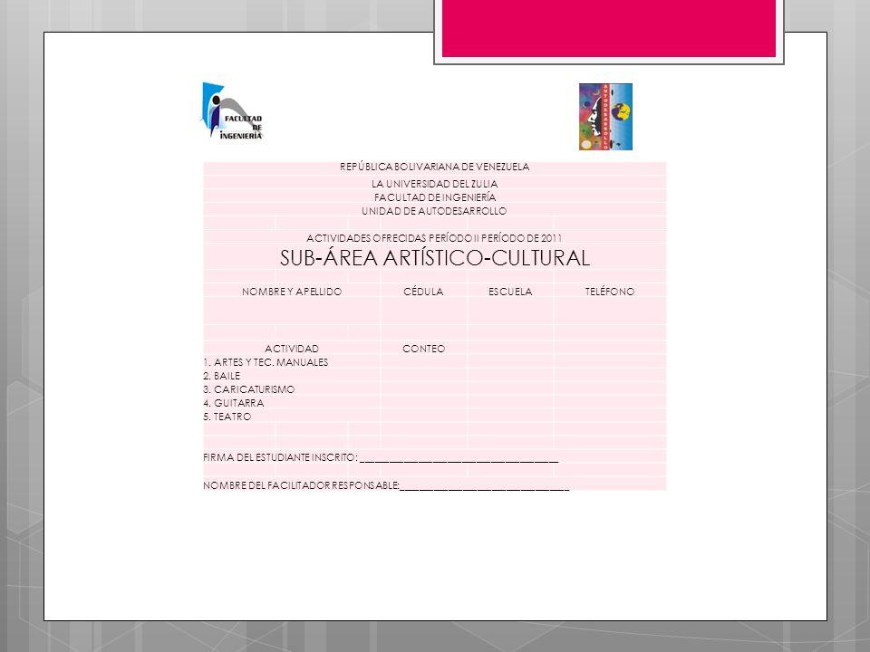 REPÚBLICA BOLIVARIANA DE VENEZUELA LA UNIVERSIDAD DEL ZULIA FACULTAD DE INGENIERÍA UNIDAD DE AUTODESARROLLO ACTIVIDADES OFRECIDAS PERÍODO II PERÍODO DE 2011 SUB-ÁREA ARTÍSTICO-CULTURAL NOMBRE Y APELLIDOCÉDULAESCUELATELÉFONO ACTIVIDADCONTEO 1.
