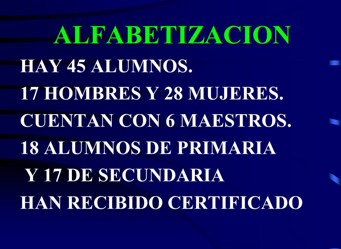 ALFABETIZACION HAY 45 ALUMNOS.17 HOMBRES Y 28 MUJERES.
