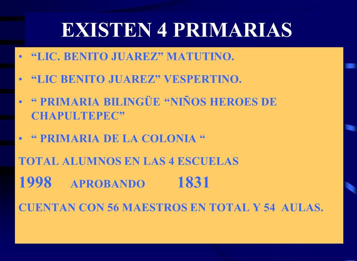 KINDER RICARDO CASTRO TOTAL DE NIÑOS 195 EN PRIMER AÑO HAY 8 SEGUNDO AÑO HAY 48 TERCER AÑO HAY 139 KINDER INDIGENA EMILIANO ZAPATA KINDER DE LA COLONI