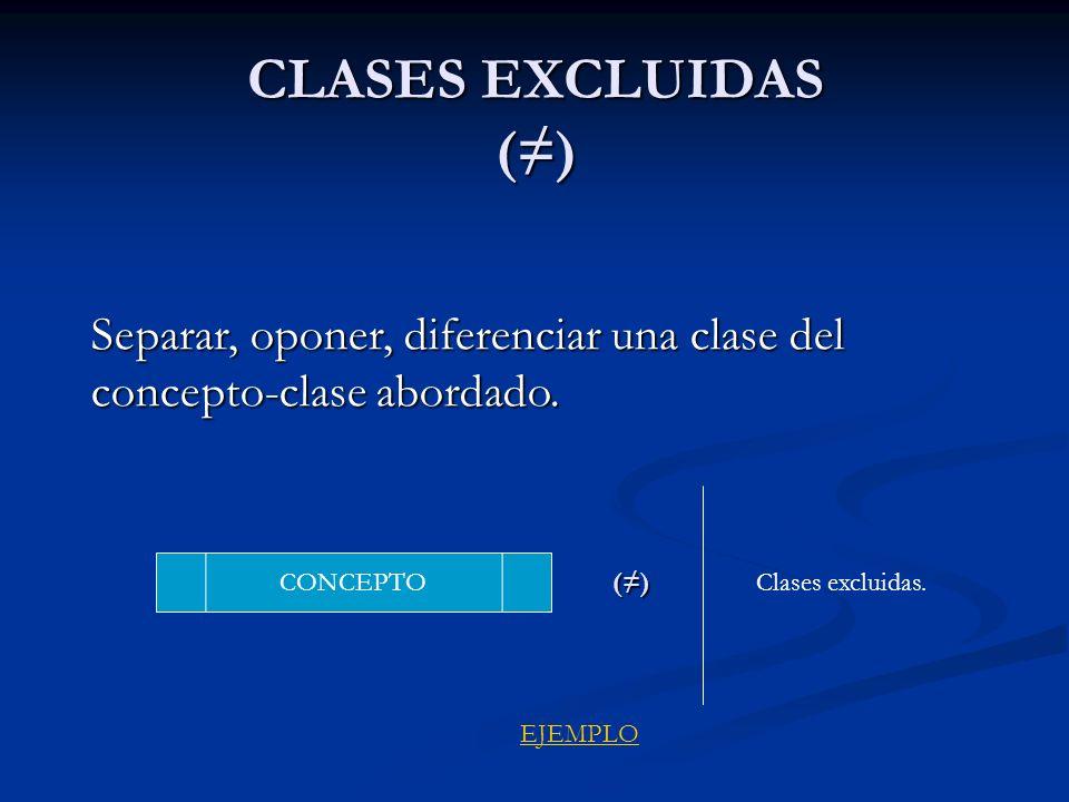 CLASES EXCLUIDAS () CONCEPTO Separar, oponer, diferenciar una clase del concepto-clase abordado. ()Clases excluidas. EJEMPLO