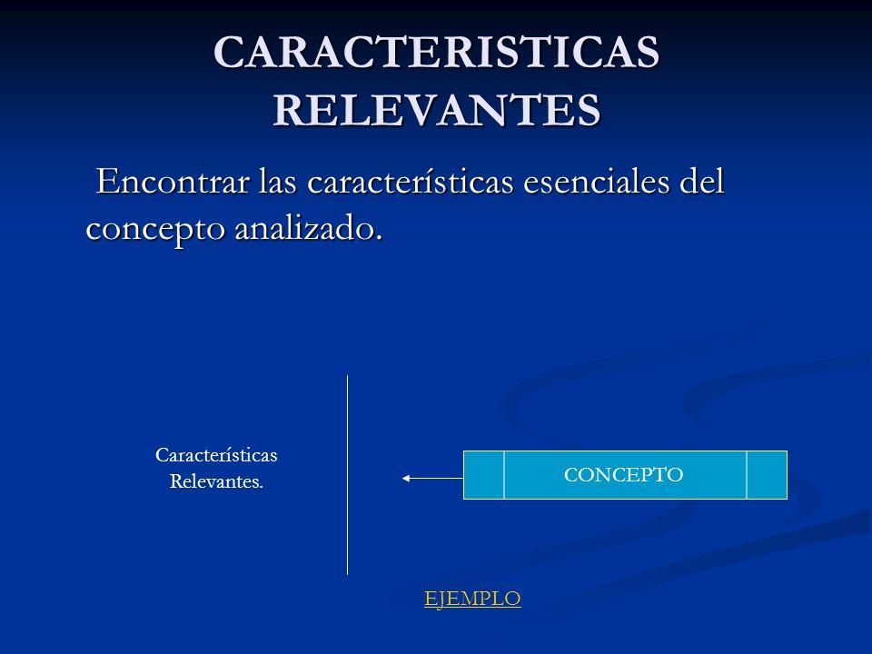 CARACTERISTICAS RELEVANTES Encontrar las características esenciales del concepto analizado. Encontrar las características esenciales del concepto anal
