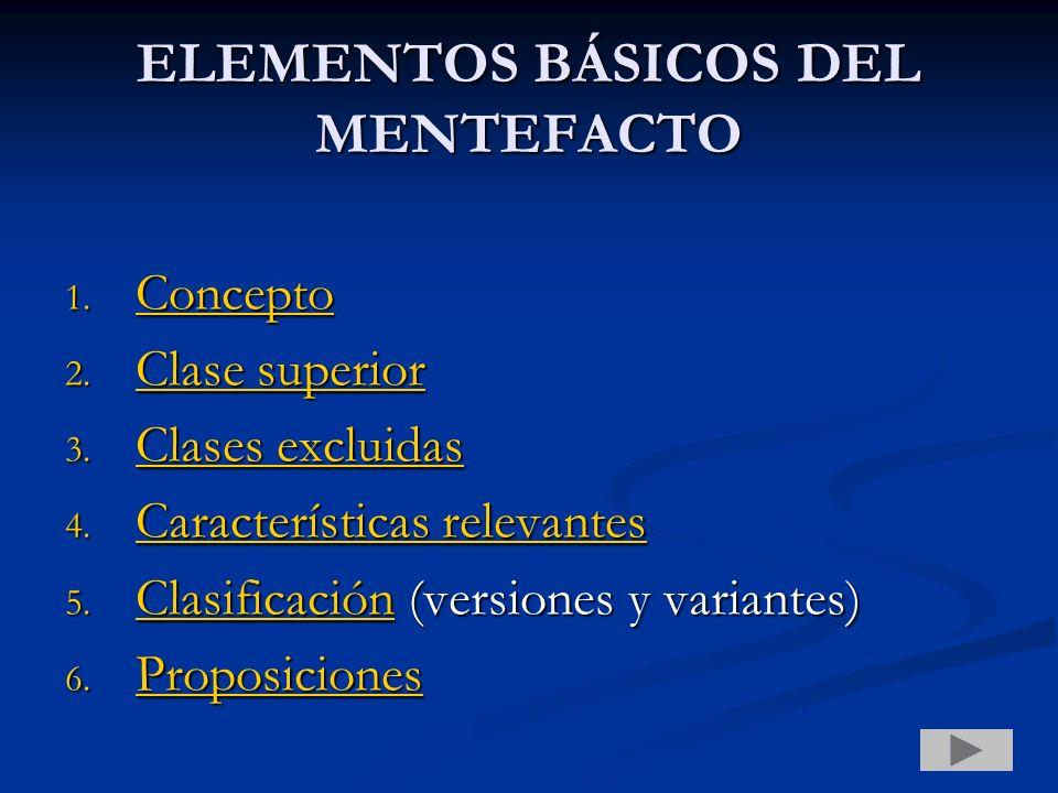 ELEMENTOS BÁSICOS DEL MENTEFACTO 1. Concepto Concepto 2. Clase superior Clase superior Clase superior 3. Clases excluidas Clases excluidas Clases excl
