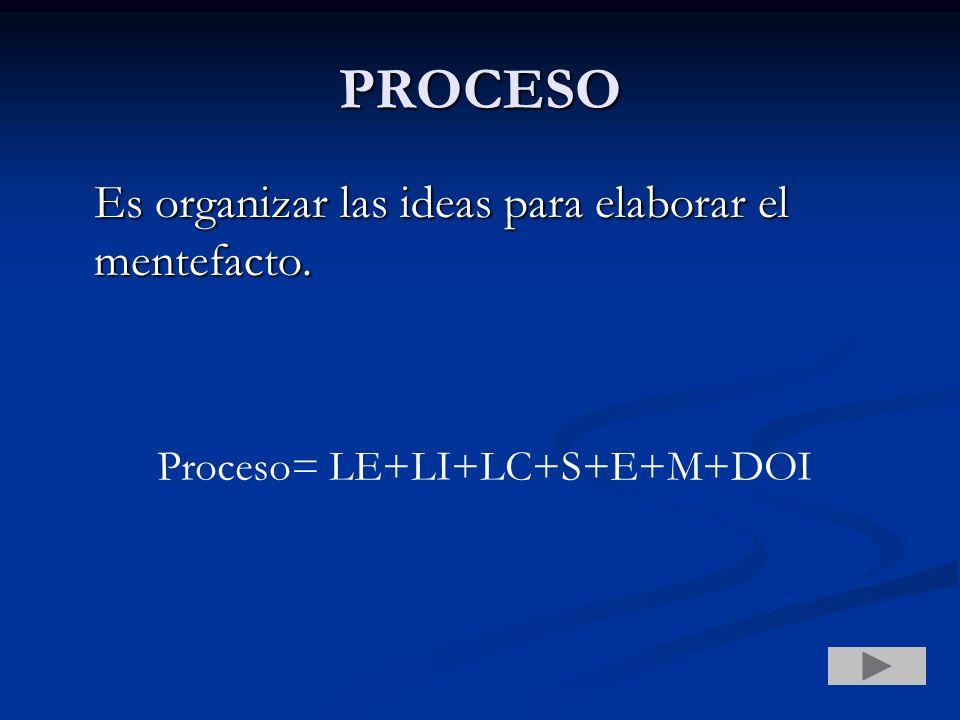 OBSERVACIONES No omita pasos indispensables para la elaboración y comprensión del DOI.