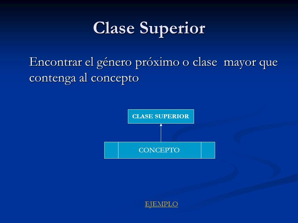 Clase Superior Encontrar el género próximo o clase mayor que contenga al concepto CONCEPTO CLASE SUPERIOR EJEMPLO