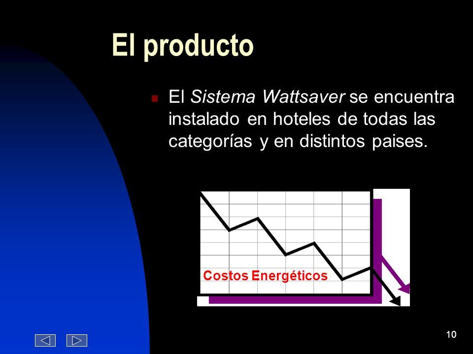 9 Funcionamiento del sistema En los casos de calor o humedad excesíva adentro de las habitaciones, la unidad de control puede ser programada para deja