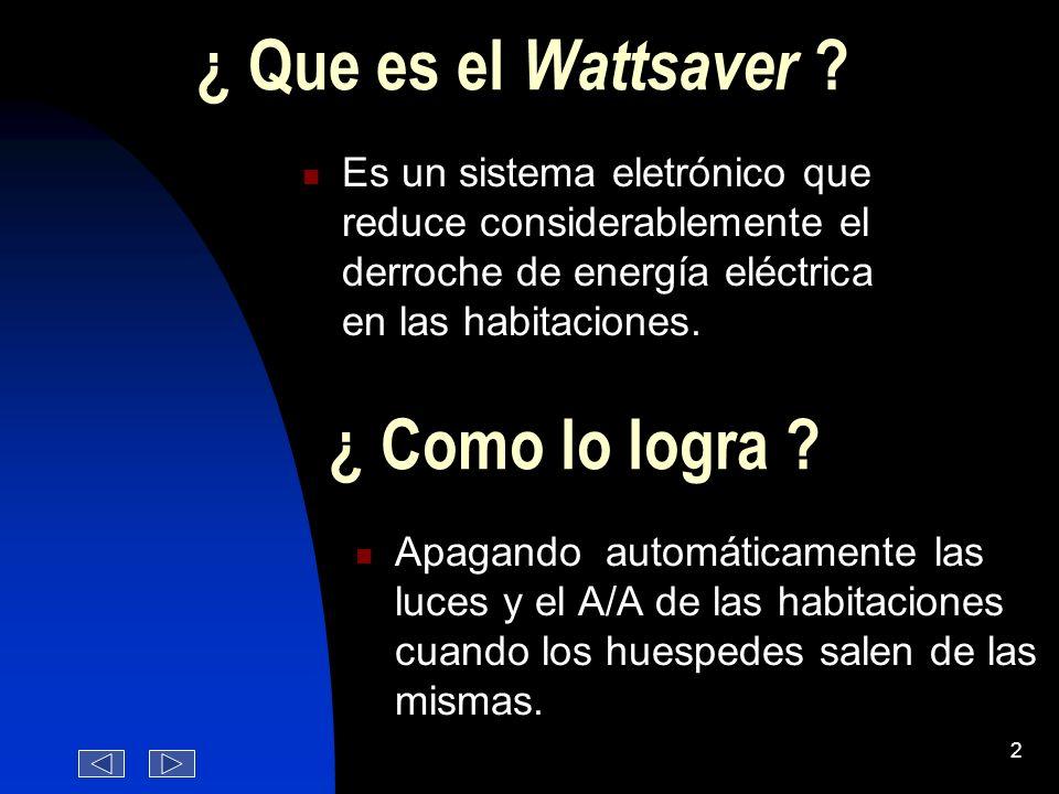 1 Wattsaver Systems, Inc. Ahorro de energía para la industria hotelera