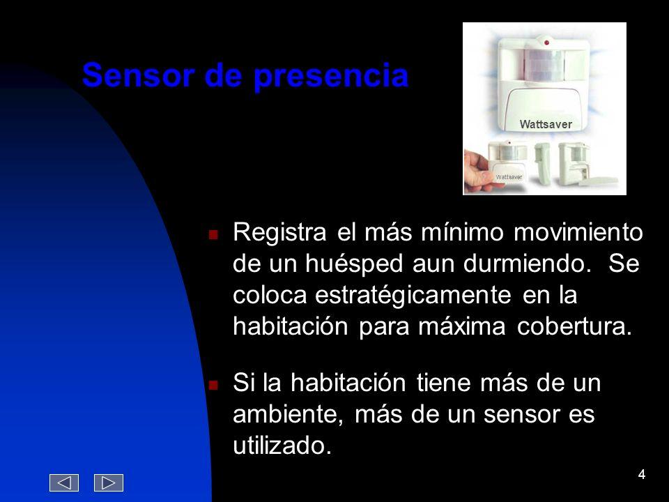 3 El Wattsaver se compone de 3 partes esenciales: Sensor (es) de presencia. Indicador de presencia. Unidad de Control.