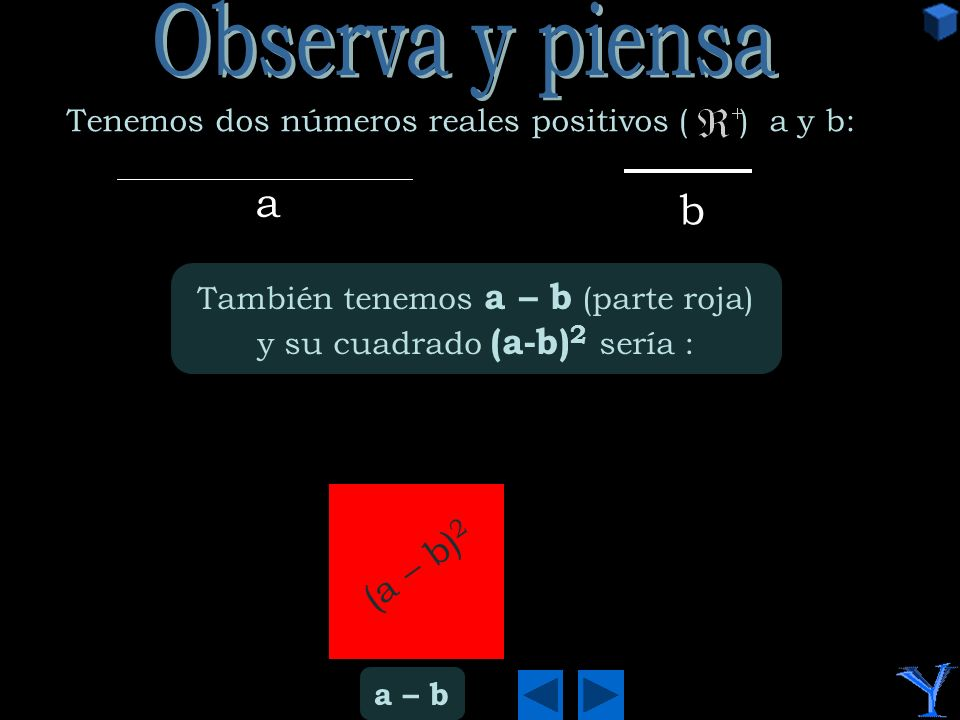 a b También tenemos a – b (parte roja) y su cuadrado (a-b) 2 sería : a – b (a – b) 2 Tenemos dos números reales positivos ( ) a y b: