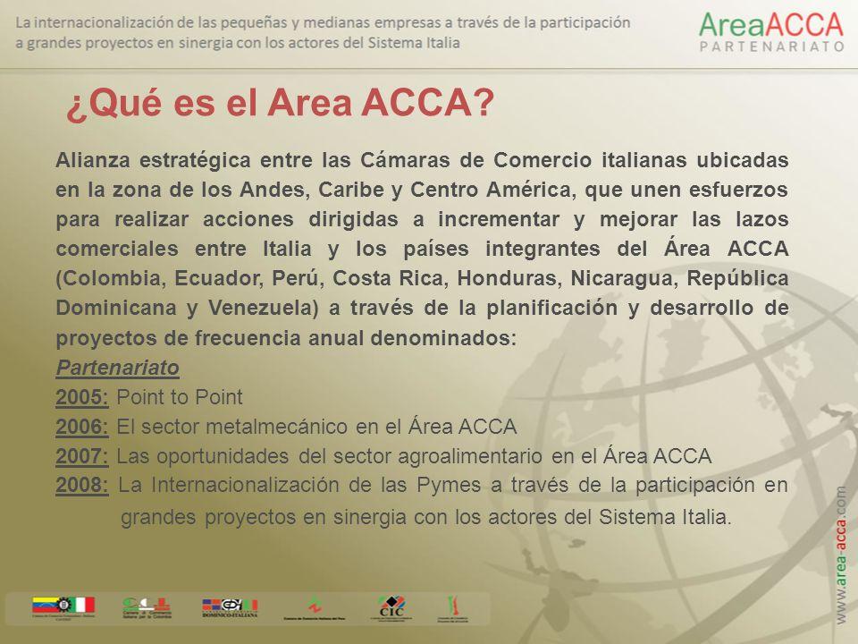 CENTRO POBLADO DE DESARROLLO ENDOGENO ESTACION FERROVIARIA CENTROS DE DESARROLLO ENDOGENO AGROINDUSTRIAL INTERPUERTO CENTRO DE ACOPIO CORREDOR DE SERVICIOS CAMPAMENTO DE OBRA PLANTA DE VAGONES N AGROSERVICIOS Y MERCAL 628 Empleos CENTRO DE MECANIZACION AGRICOLA 60.000 Ha Cultivadas 20 Empleos PLANTA DE ARROZ (78.600 T/Año) 20.000 Ha Cultivadas 480 Empleos PROYECTOS DE DESARROLLO ENDOGENO ESTACION CALABOZO