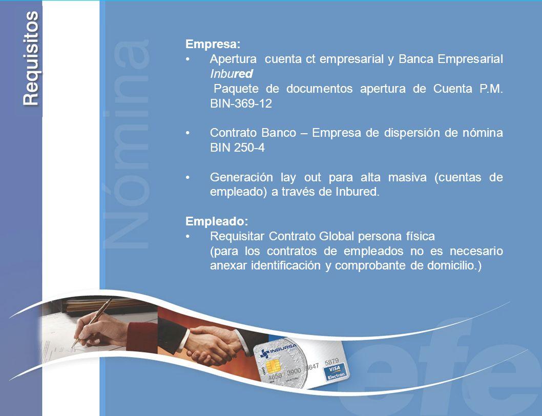 Empresa: Apertura cuenta ct empresarial y Banca Empresarial Inbured Paquete de documentos apertura de Cuenta P.M. BIN-369-12 Contrato Banco – Empresa