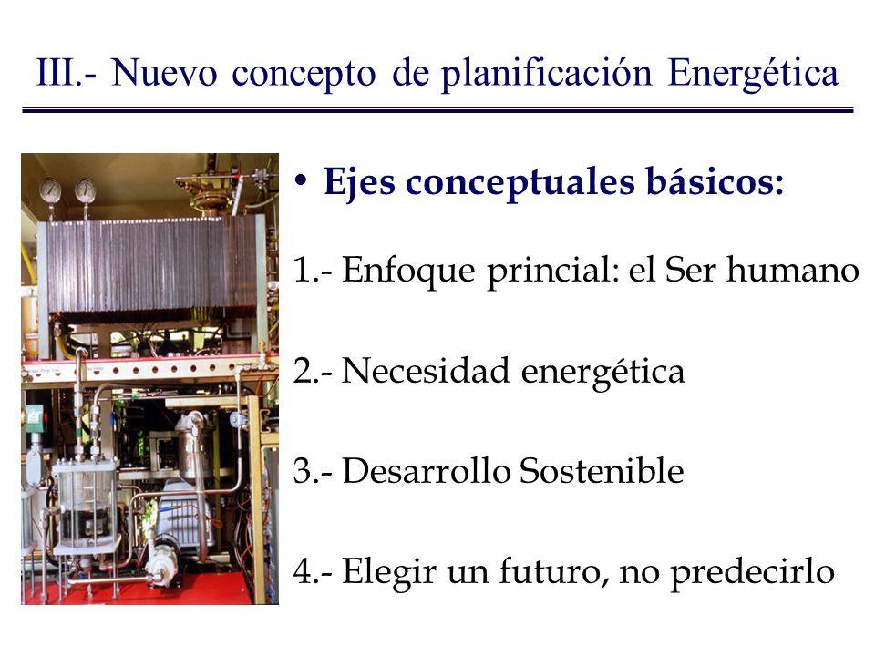 III.- Nuevo concepto de planificación Energética 1.- Enfoque princial: el Ser humano 2.- Necesidad energética 3.- Desarrollo Sostenible 4.- Elegir un