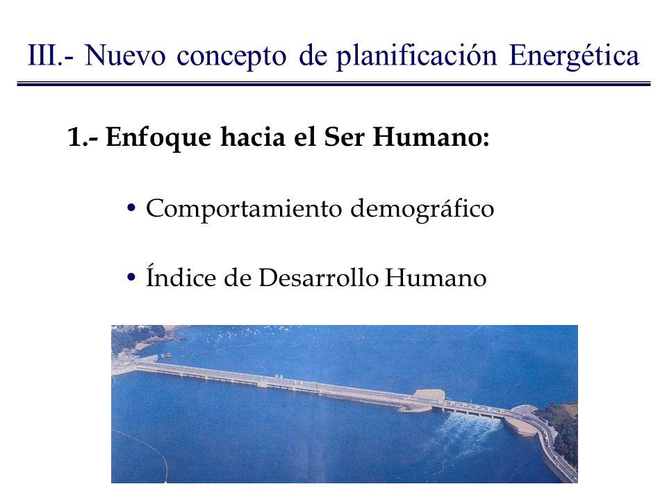 III.- Nuevo concepto de planificación Energética 1.- Enfoque hacia el Ser Humano: Comportamiento demográfico Índice de Desarrollo Humano