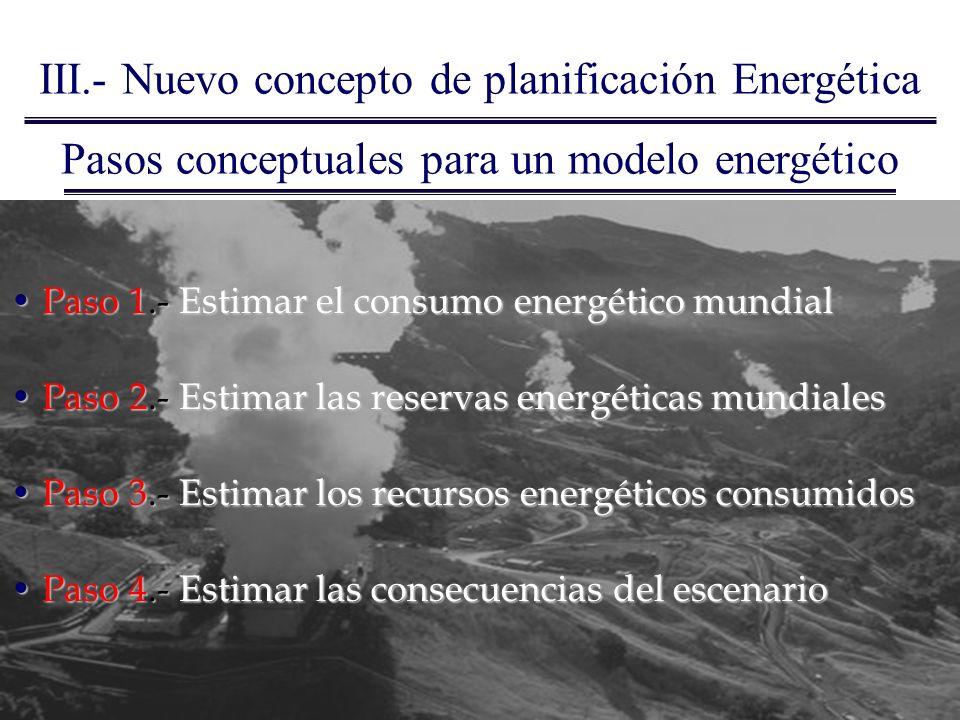 Paso 1.- Estimar el consumo energético mundial Paso 1.- Estimar el consumo energético mundial Paso 2.- Estimar las reservas energéticas mundiales Paso