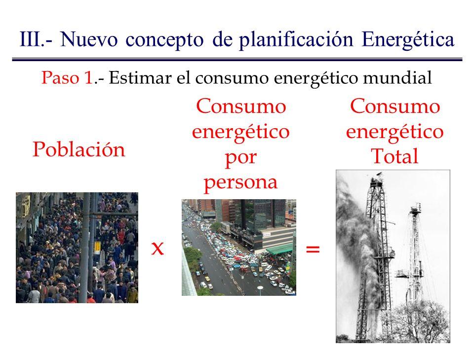 Paso 1.- Estimar el consumo energético mundial x = Población Consumo energético por persona Consumo energético Total III.- Nuevo concepto de planifica
