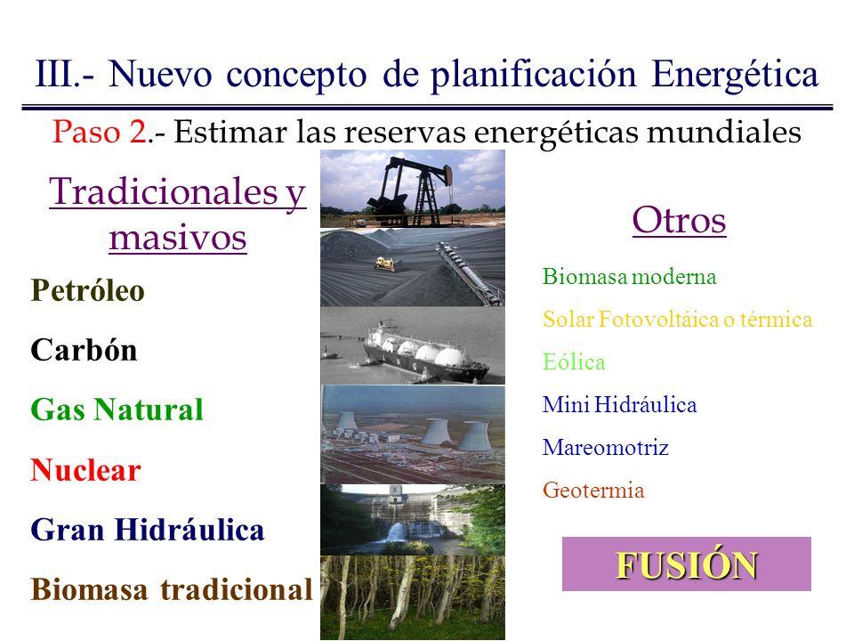 Paso 2.- Estimar las reservas energéticas mundiales Petróleo Carbón Gas Natural Nuclear Gran Hidráulica Biomasa tradicional Biomasa moderna Solar Foto