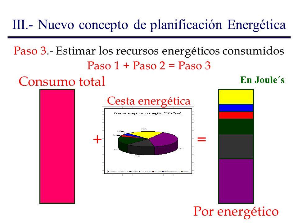 Paso 3.- Estimar los recursos energéticos consumidos Paso 1 + Paso 2 = Paso 3 += Consumo total Por energético En Joule´s III.- Nuevo concepto de plani