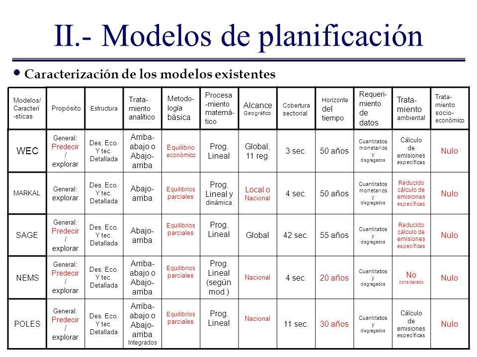 II.- Modelos de planificación Críticas generales a los modelos existentes: Modelos energéticos - parciales Tratamiento de los energéticos Tipos de regiones consideradas Tipos de indicadores y datos de entrada Preponderancia de la economía Definición Estructura y comportamiento Desición Conclusiones Plazo temporal corto Predicción del futuro