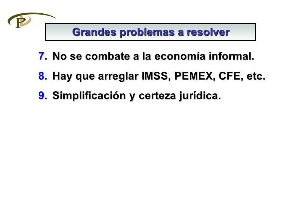 7.No se combate a la economía informal. 8.Hay que arreglar IMSS, PEMEX, CFE, etc. 9.Simplificación y certeza jurídica. Grandes problemas a resolver