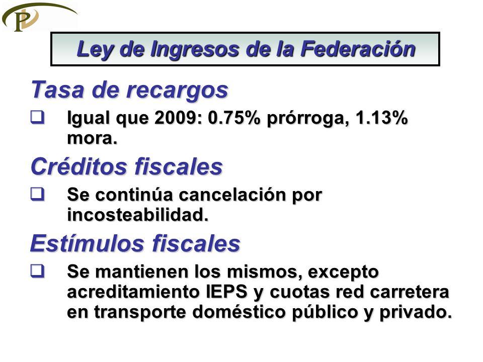 Tasa de recargos Igual que 2009: 0.75% prórroga, 1.13% mora.