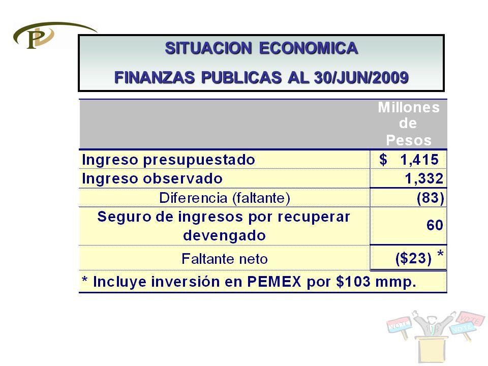 SITUACION ECONOMICA FINANZAS PUBLICAS AL 30/JUN/2009