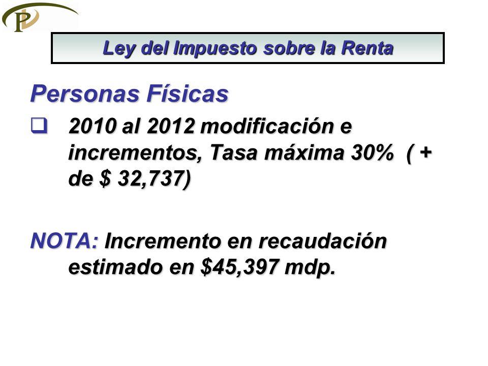 Personas Físicas 2010 al 2012 modificación e incrementos, Tasa máxima 30% ( + de $ 32,737) 2010 al 2012 modificación e incrementos, Tasa máxima 30% (