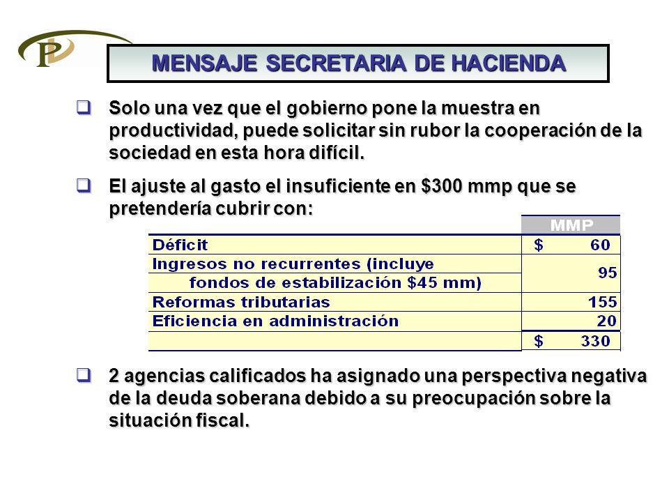 Código Fiscal de la Federación Domicilio Fiscal P.M.