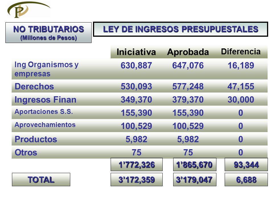REFORMASFISCALES2010