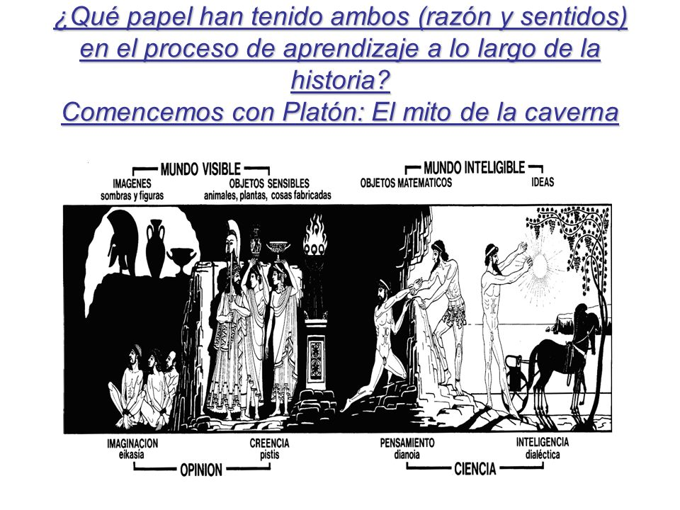 ¿Qué papel han tenido ambos (razón y sentidos) en el proceso de aprendizaje a lo largo de la historia? Comencemos con Platón: El mito de la caverna