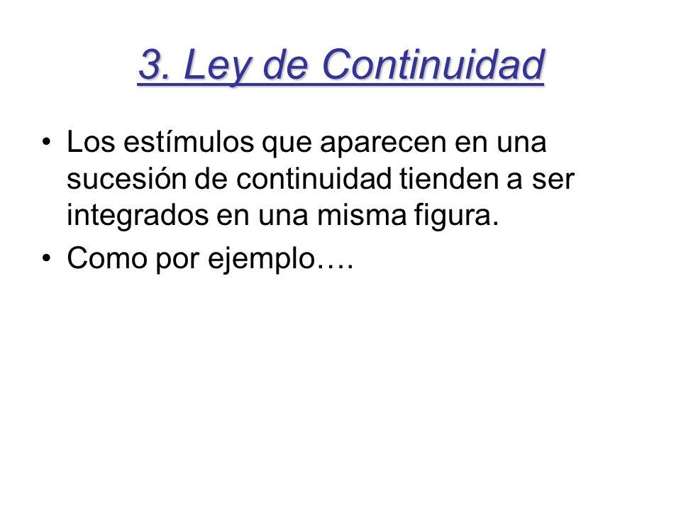 3. Ley de Continuidad Los estímulos que aparecen en una sucesión de continuidad tienden a ser integrados en una misma figura. Como por ejemplo….