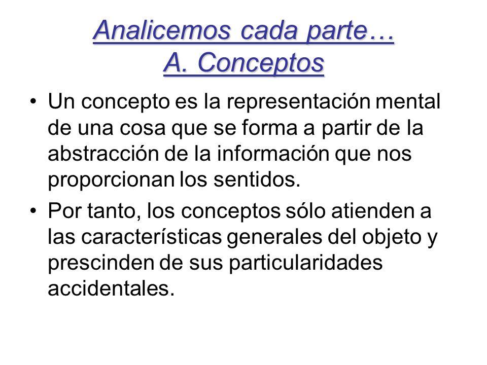 Analicemos cada parte… A. Conceptos Un concepto es la representación mental de una cosa que se forma a partir de la abstracción de la información que