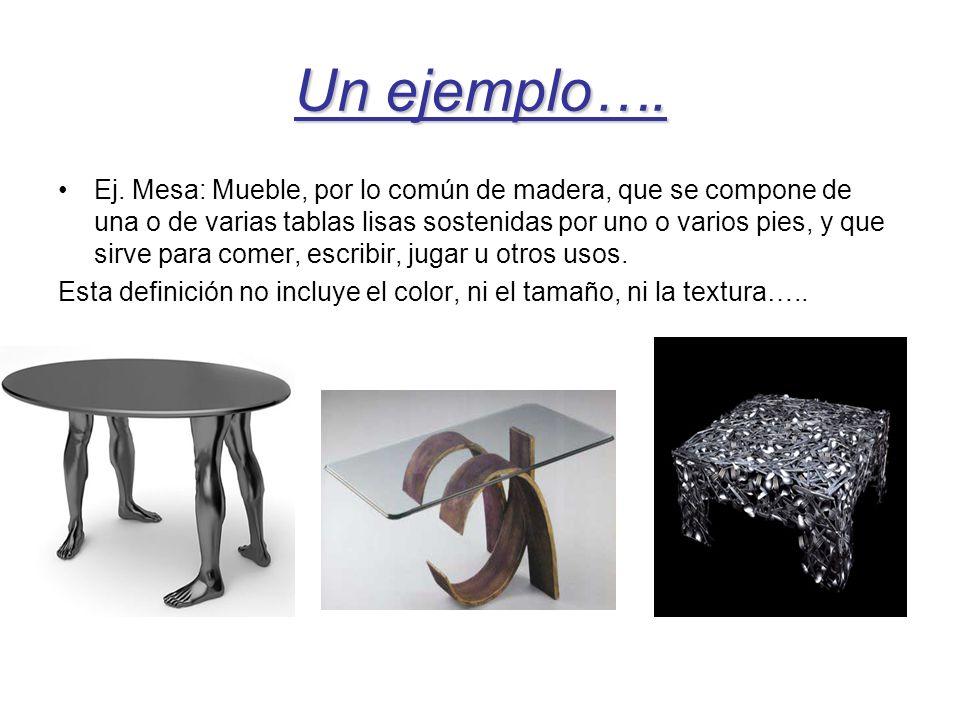 Un ejemplo…. Ej. Mesa: Mueble, por lo común de madera, que se compone de una o de varias tablas lisas sostenidas por uno o varios pies, y que sirve pa